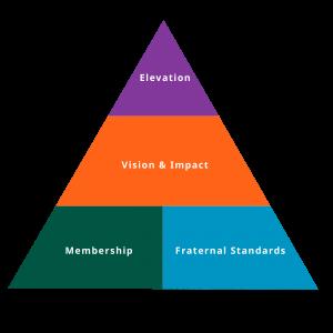 PyramidProgram